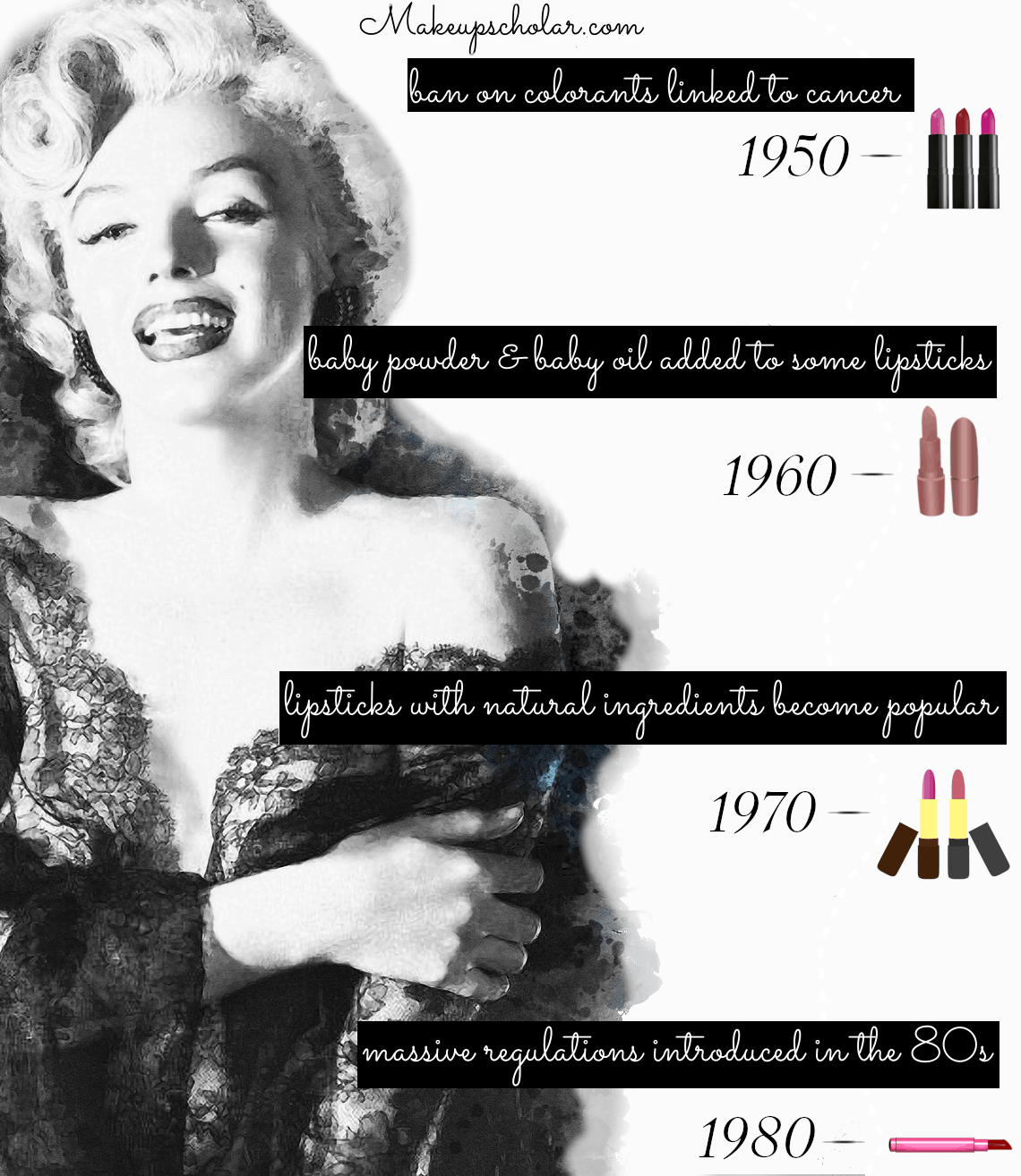 lipstick regulations in the 1900s